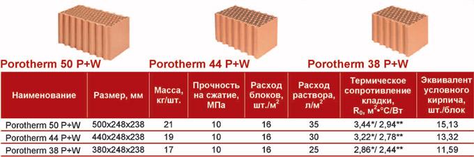 block1