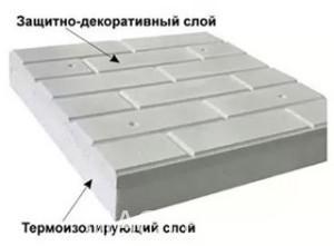 plita-polifasad