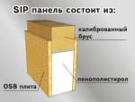 sips(2)